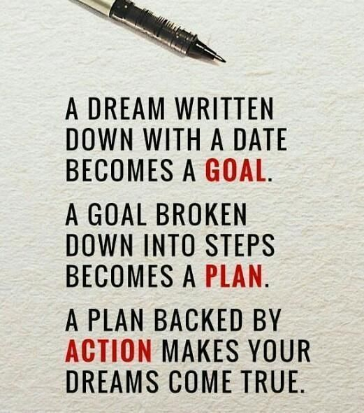 Make a plan and action it